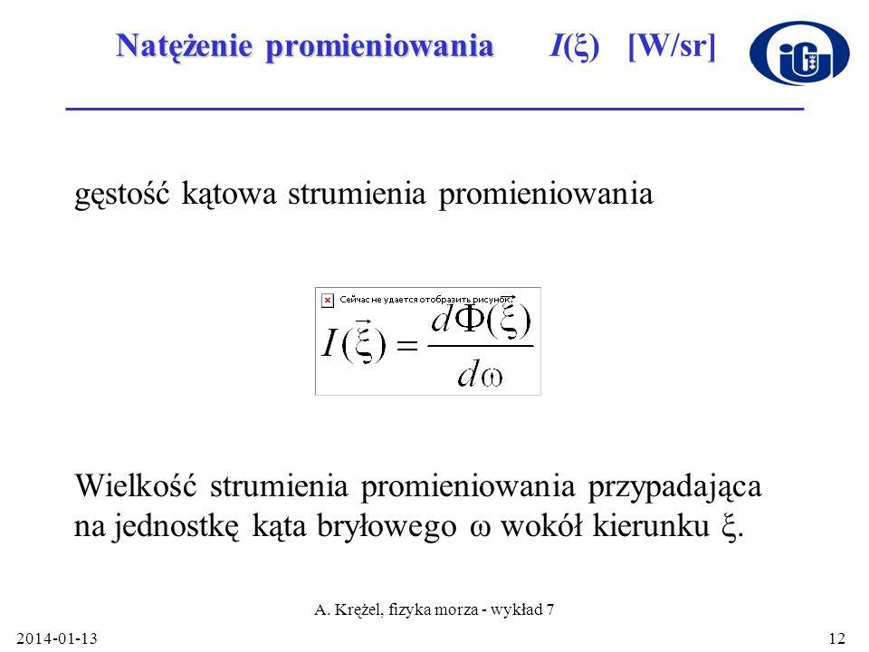 Natężenie promieniowania I(ξ) [W/sr]